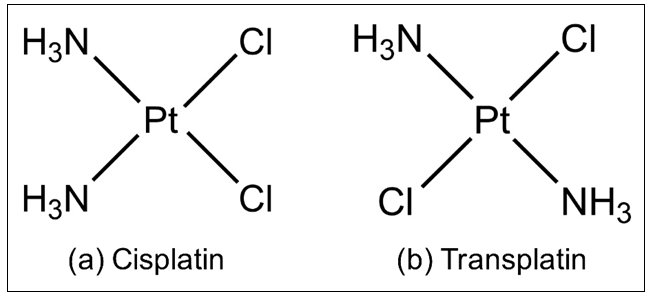Figure 2. Chemical Structures of Cisplatin and Transplatin